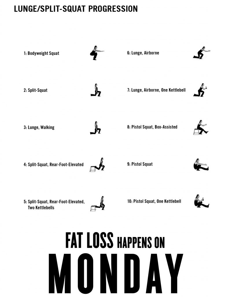 split-squat progression