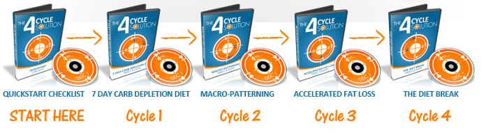 Four-cycle-banner
